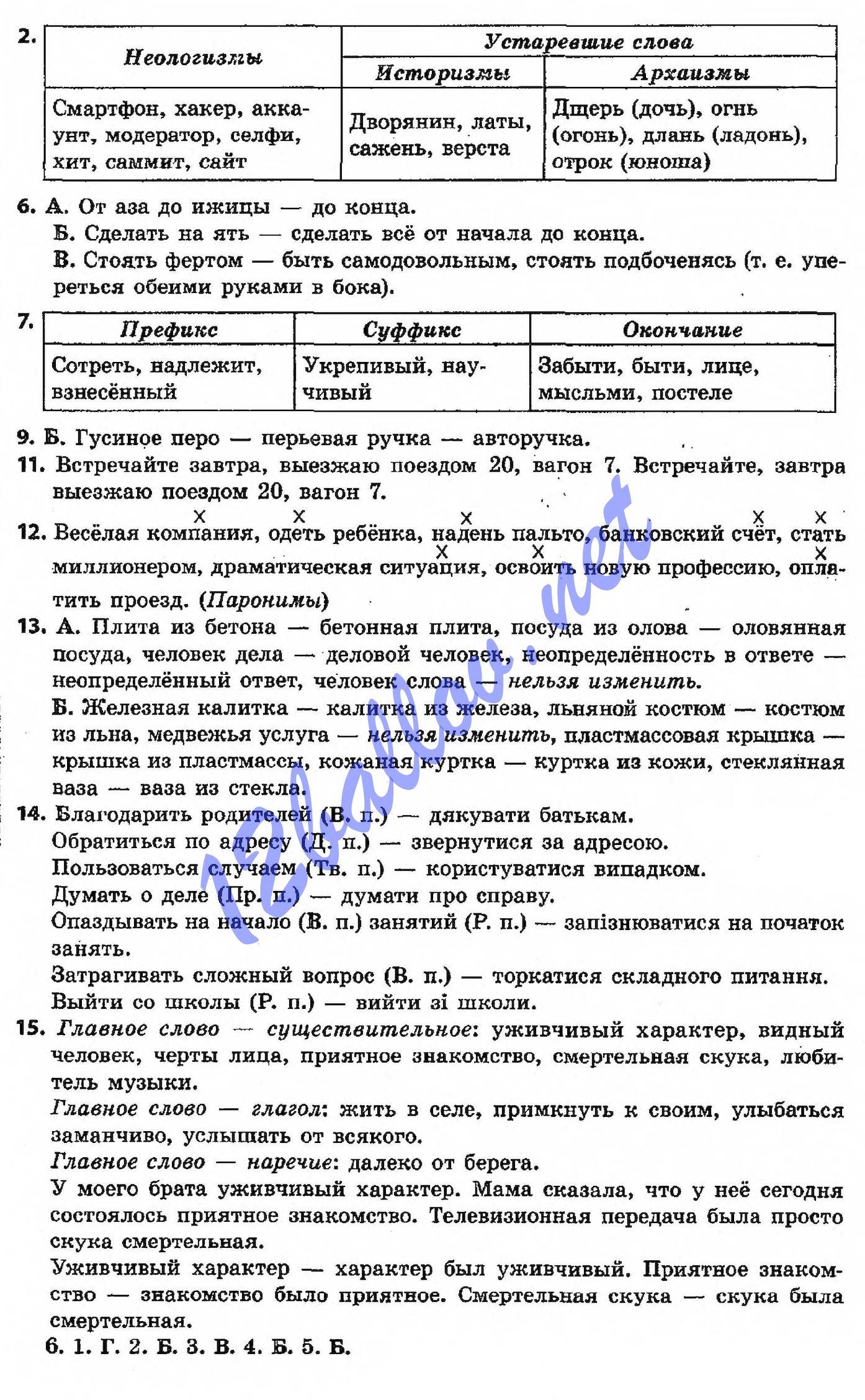 Російська мова (8 ий рік) 8 клас Баландіна