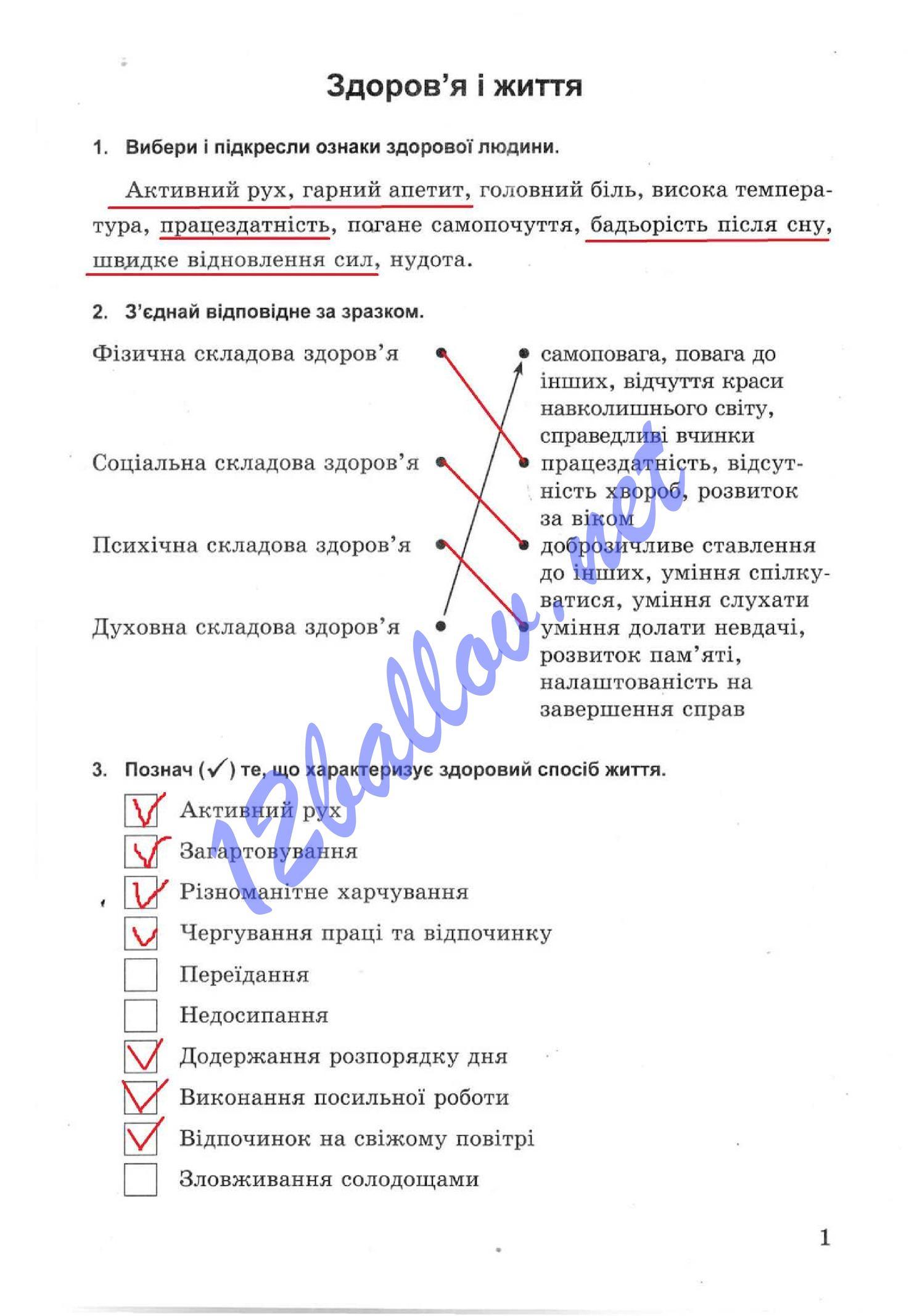 Основи здоров'я 5 клас Бойченко