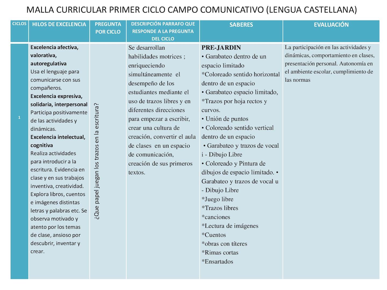 Calaméo - Mallas Curriculares Mayerlis