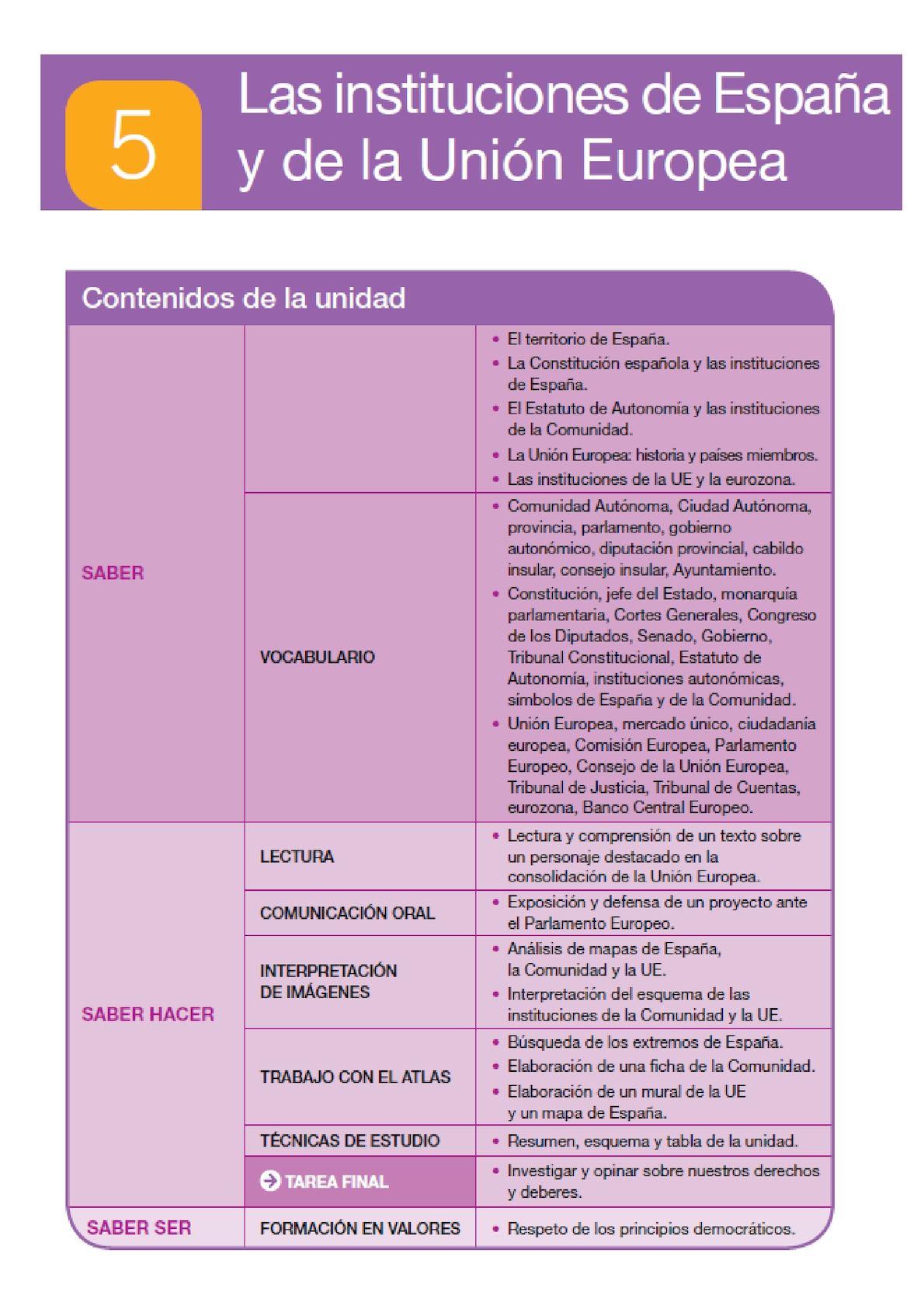 Sociales 5 Tema5