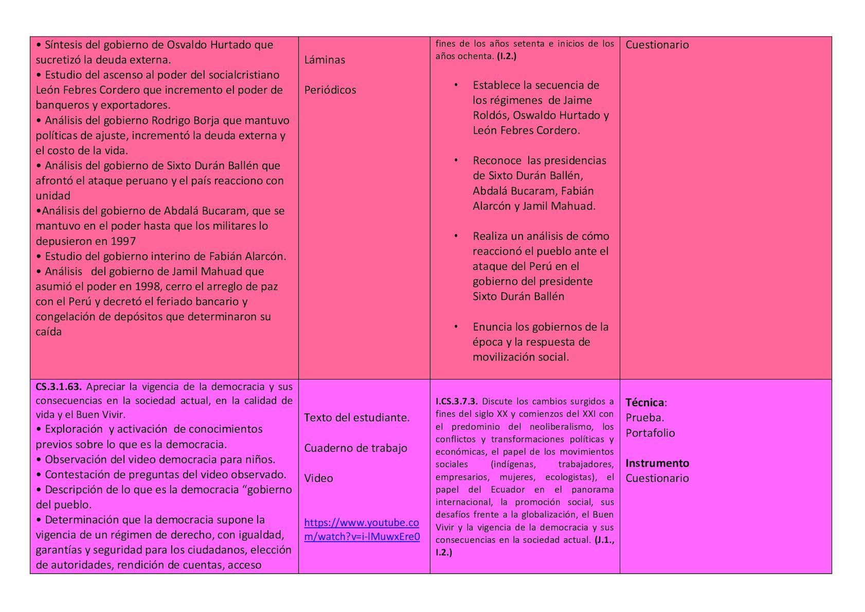 Pud Septimo Año Estudios Sociales - CALAMEO Downloader