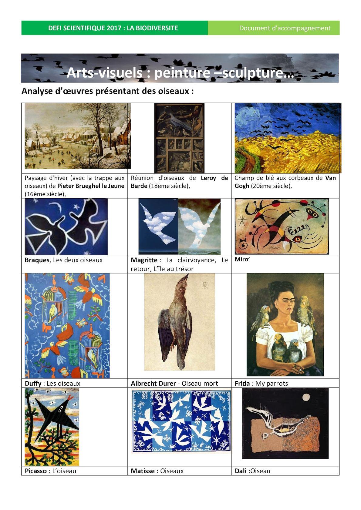 Arts Visuels Oiseaux Ressources DL Oct 2016
