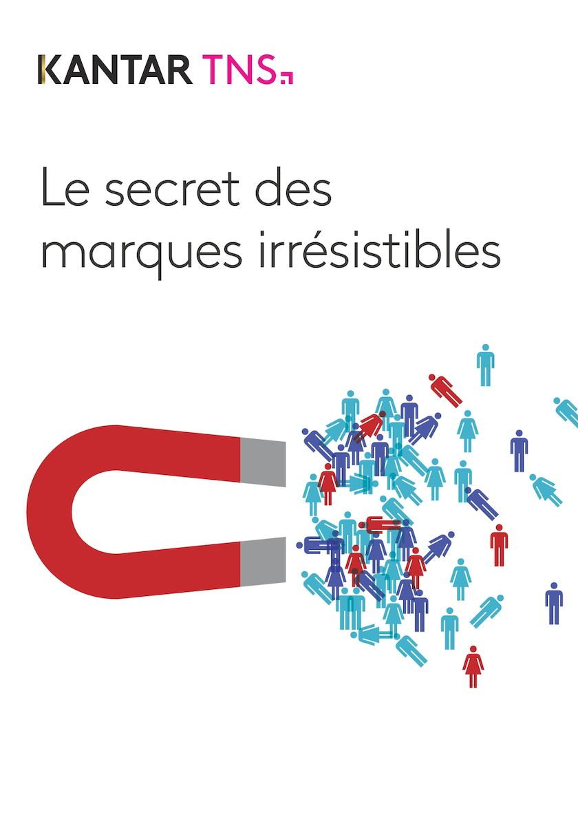 Calaméo - Brochure Irresistible Brands d074af1b209d