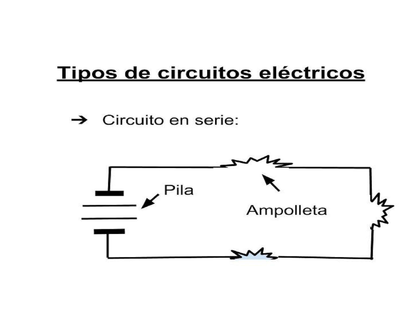 Circuito And : Calaméo tipos de circuitos electricos