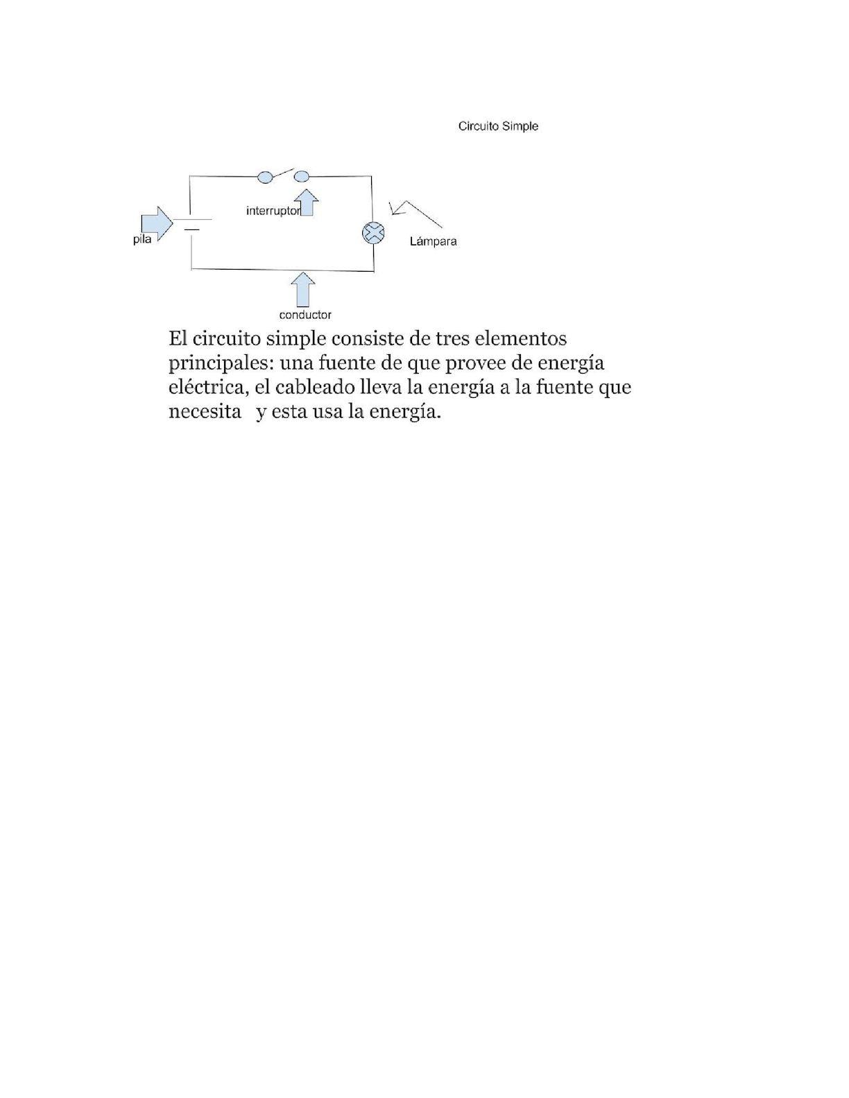 Circuito And : Calaméo circuitos