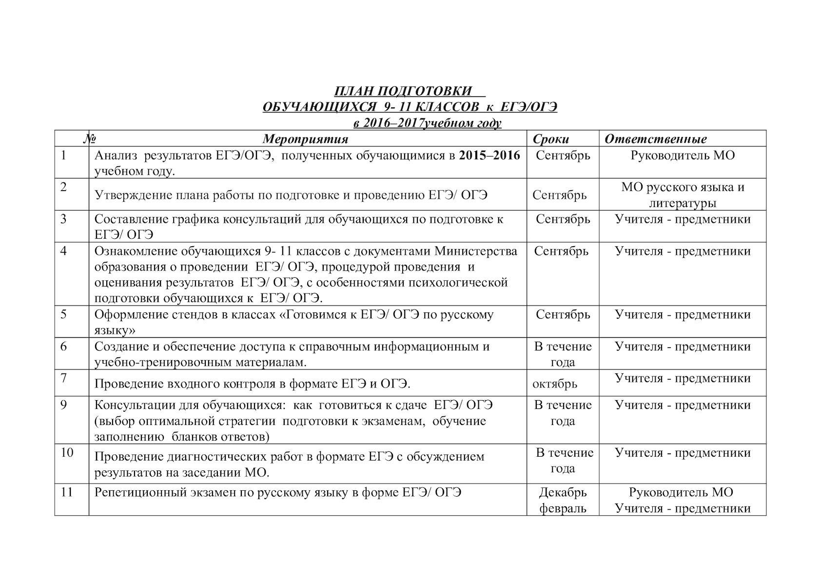 план подготовки докторской диссертации