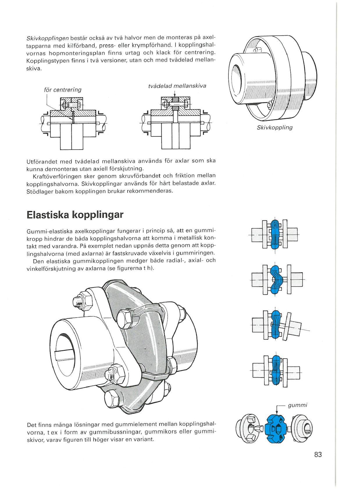 lösning av gummi i bensin
