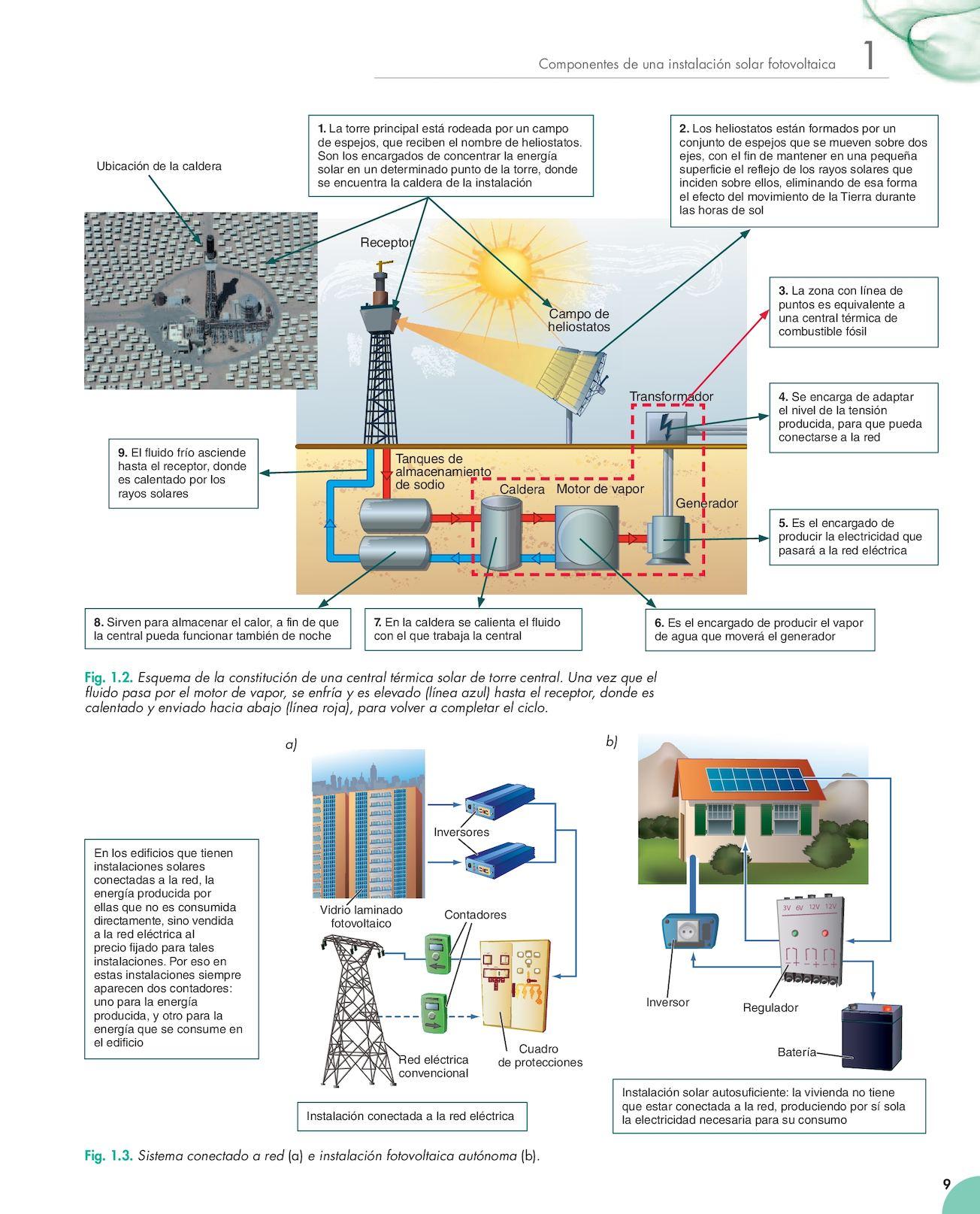 Precio de un inversor fotovoltaica 34