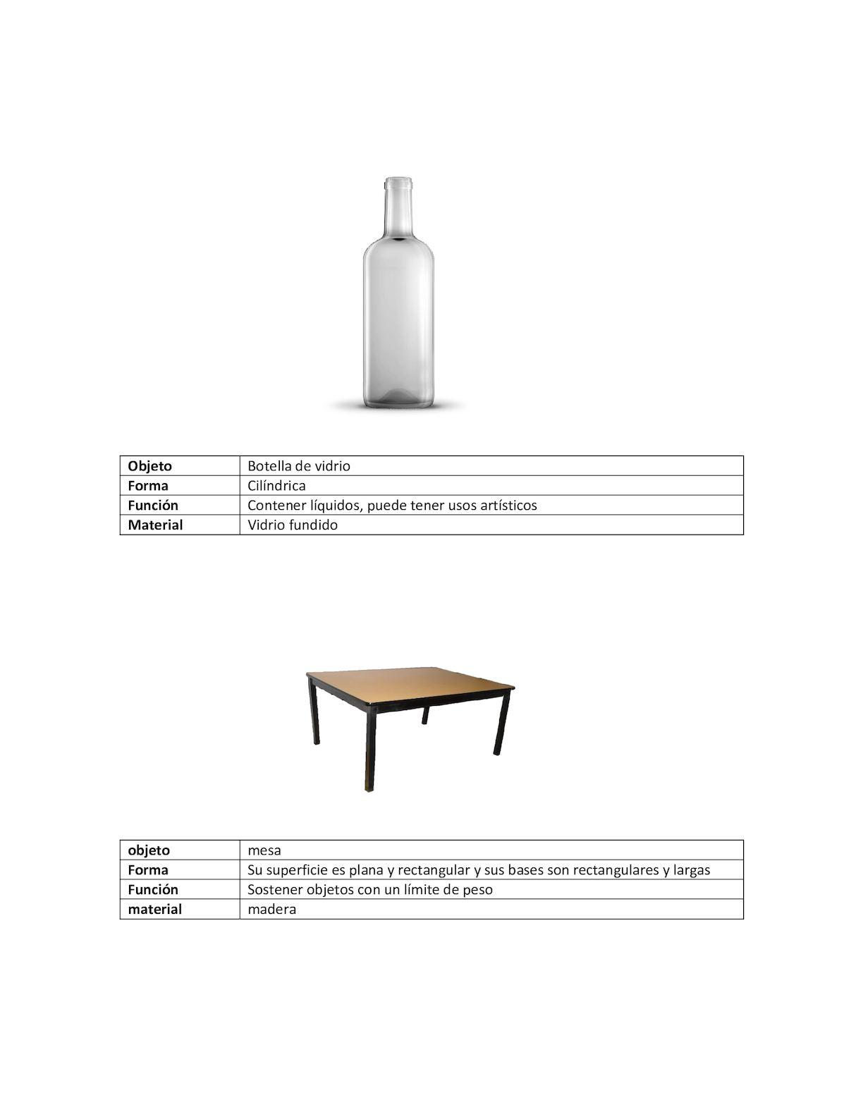 CONCEPTO DE DISEÑO Y FORMA: Forma, función, materia