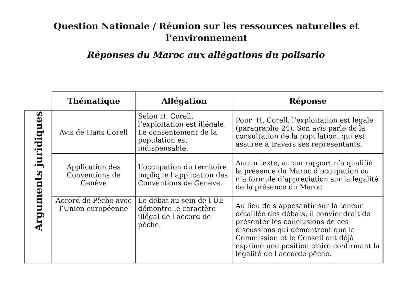 Réponse Aux Allégations Du Polisario
