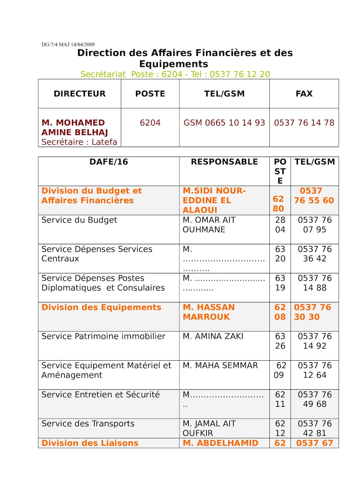 Direction Affaires Financières Et Equipements DAFE16