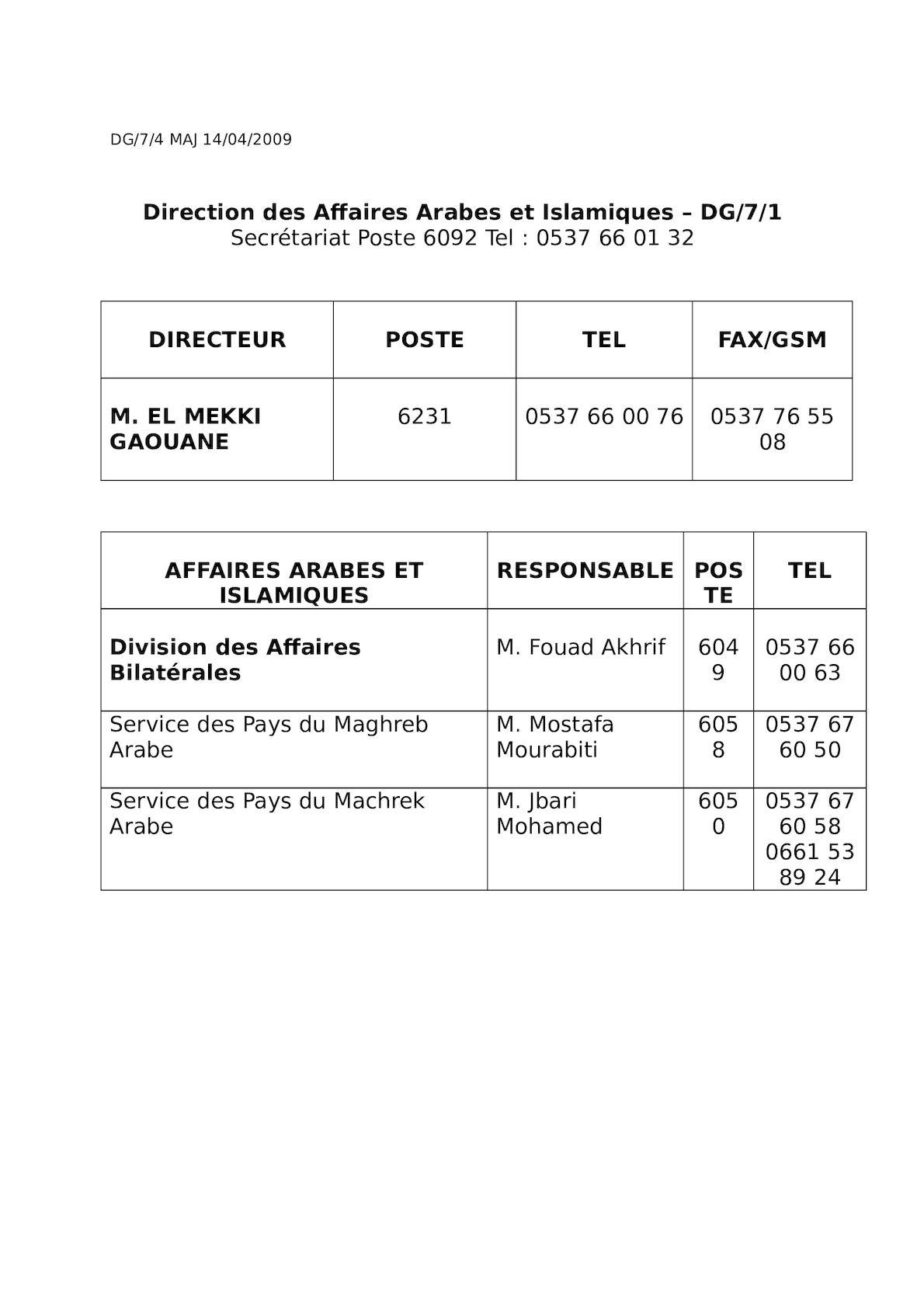 Direction Des Affaires Arabes Et Islamiques DG71(1).