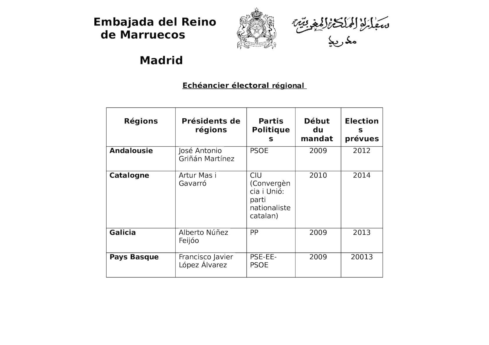 Liste Pdt De Régions Et Echéancier Electorale Régionale 26 09 11