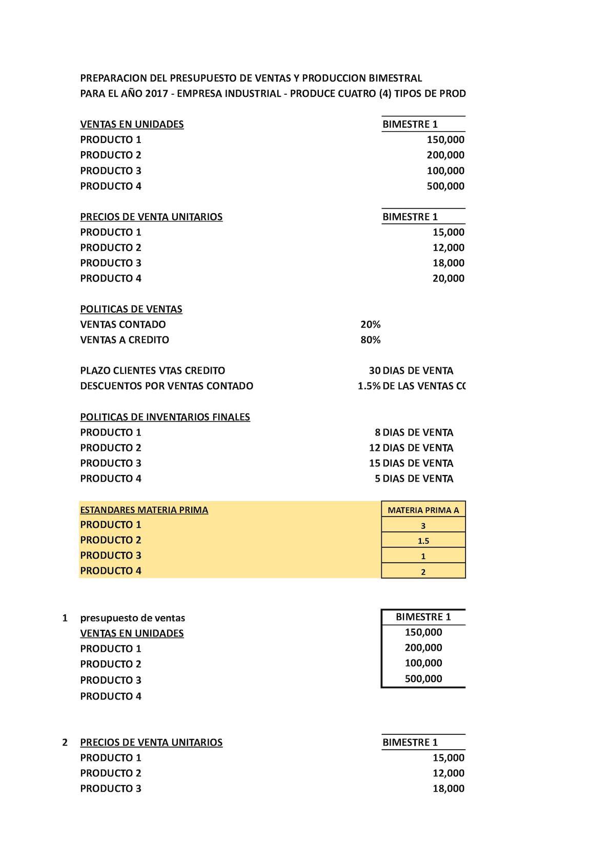 calaméo taller presupuesto de ventas y produccion
