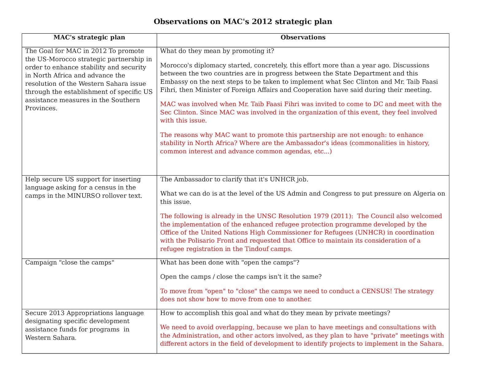 Observations On Mac's 2012 Strategic Plan
