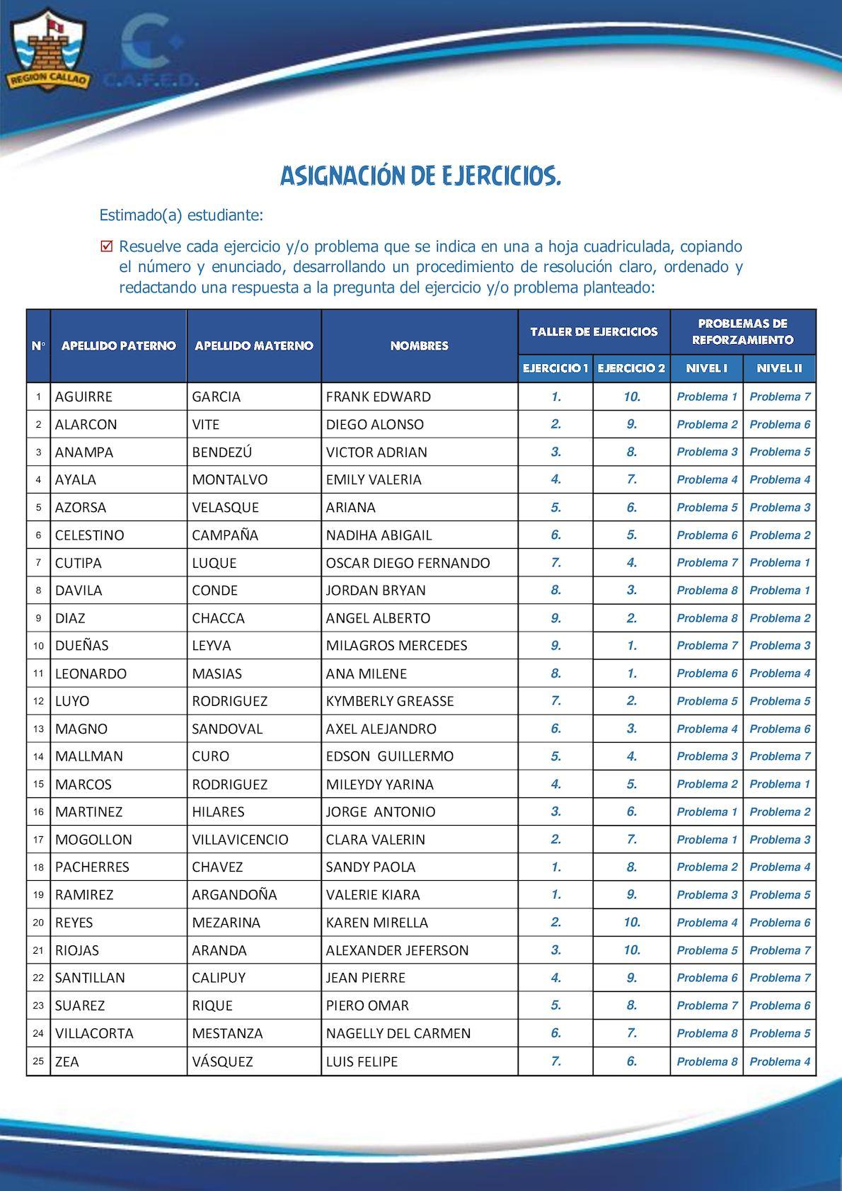 ASIGNACIÓN SISTEMA DE ECUACIONES A4.