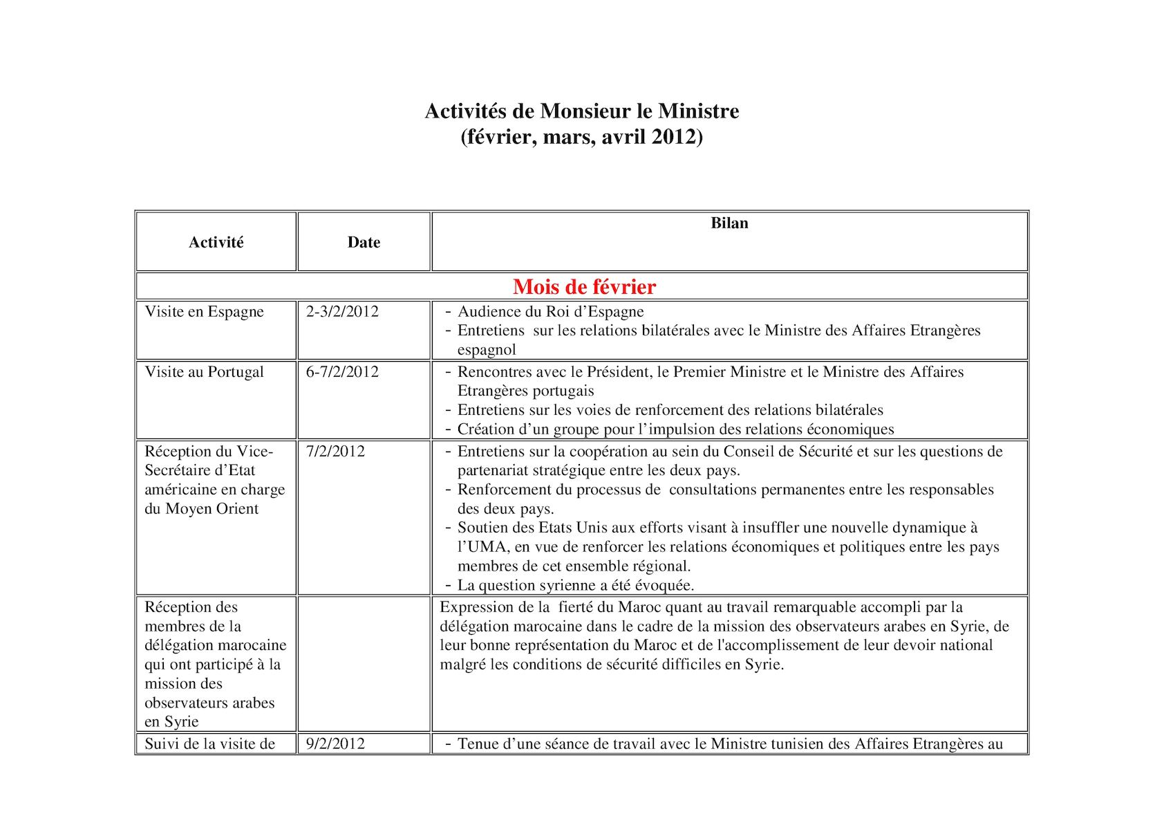 Bilan Activités Monsieur Le Ministre 2012