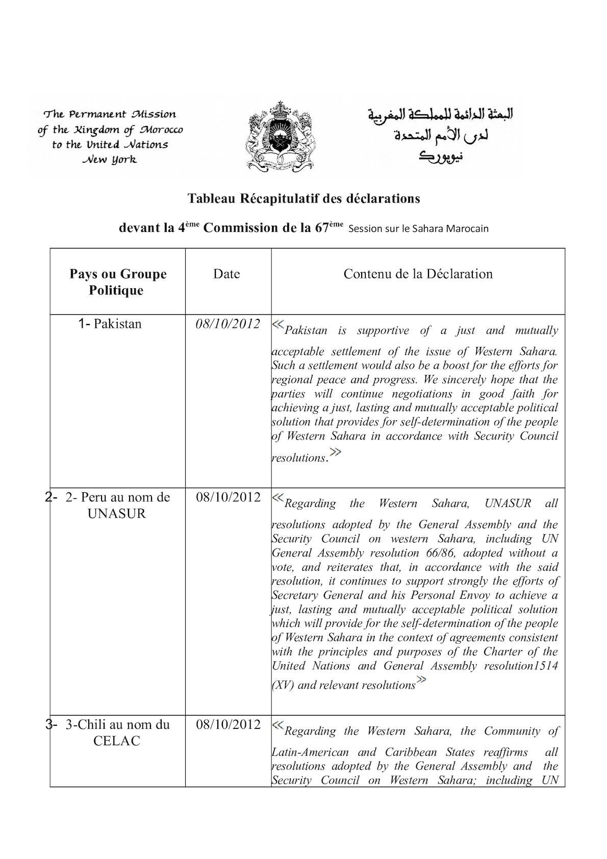 Tableau Récapitulatif Des Déclarations Deavnt La 4ème Commission
