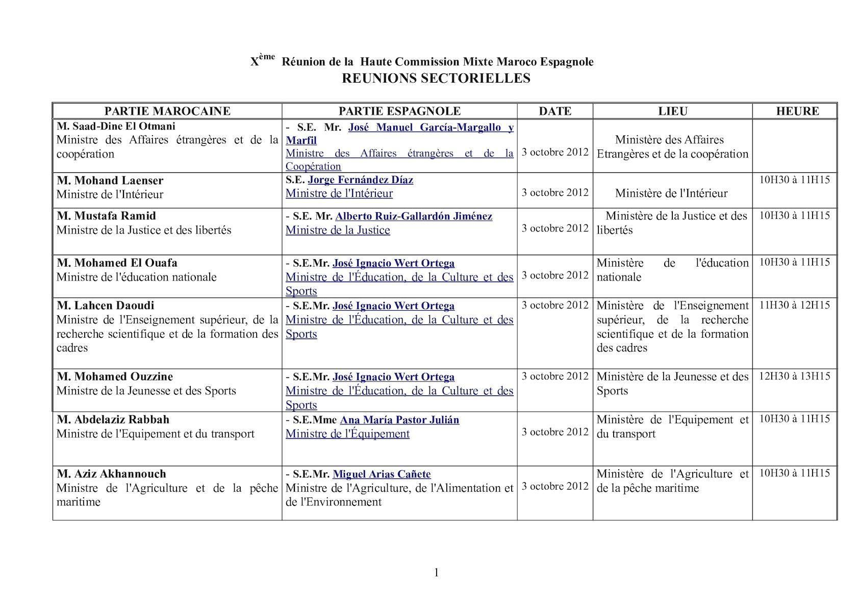 Sectorielle Marocco Espagnol Du 3 Octobre 2012
