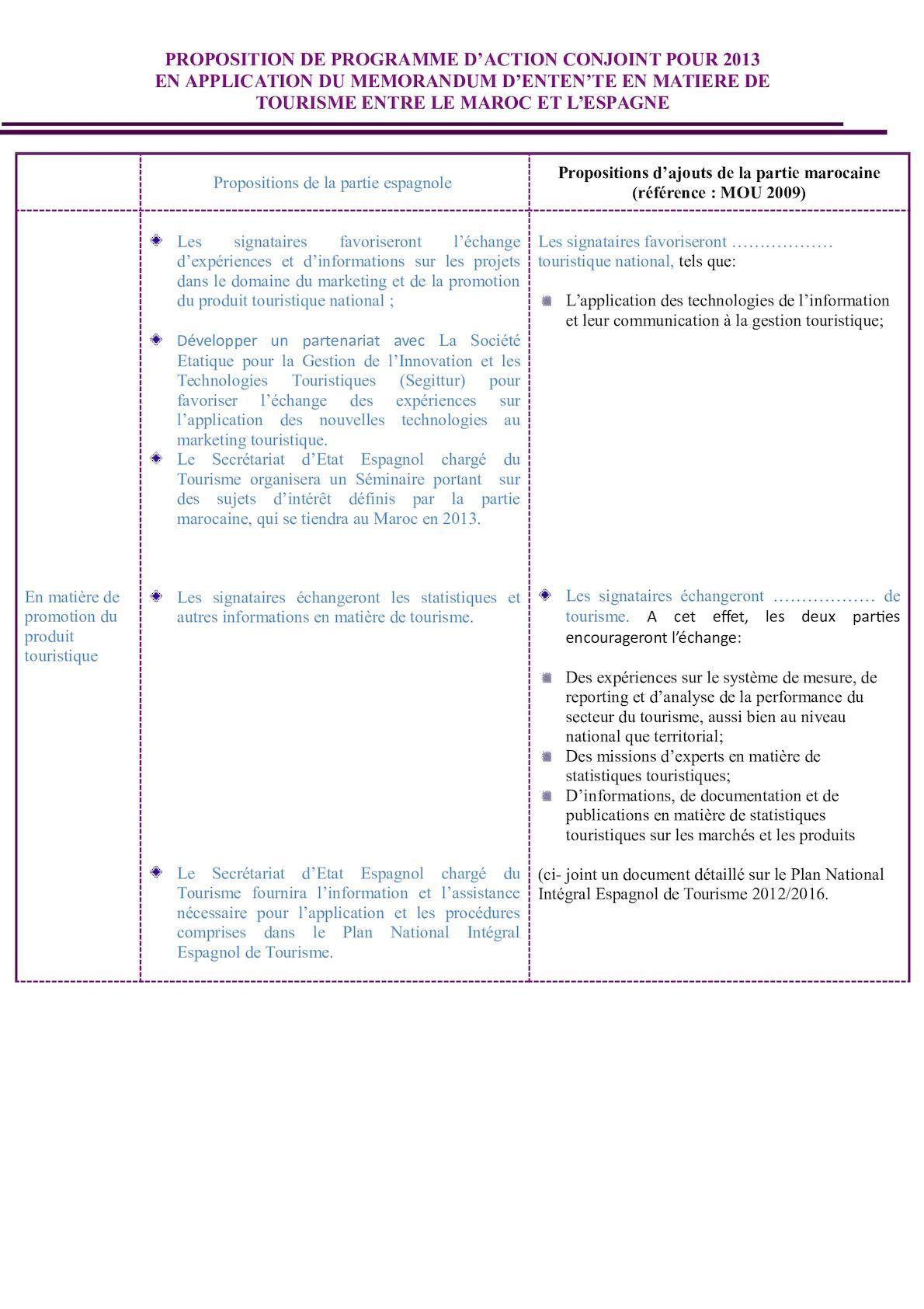 Plan D'action Maroc Espagne 2013 (2) (2).