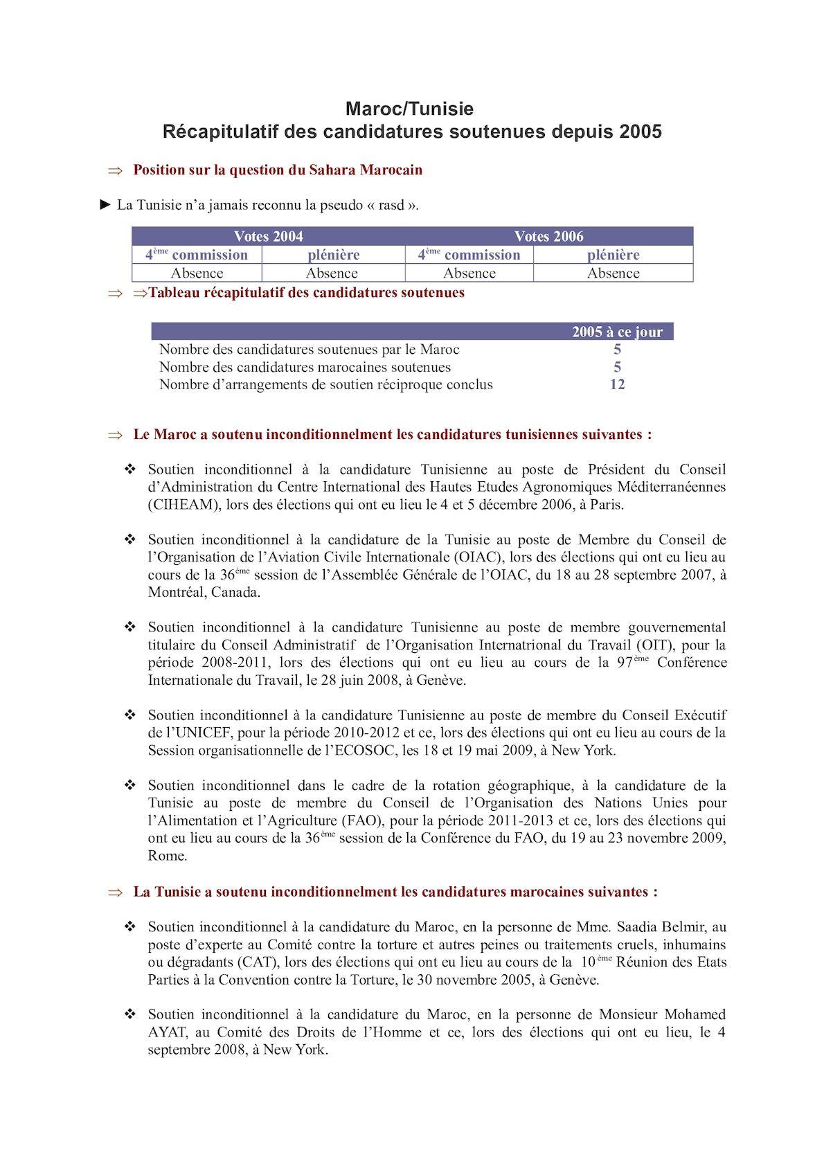 Fiche Soutien Candidature - Tunisie