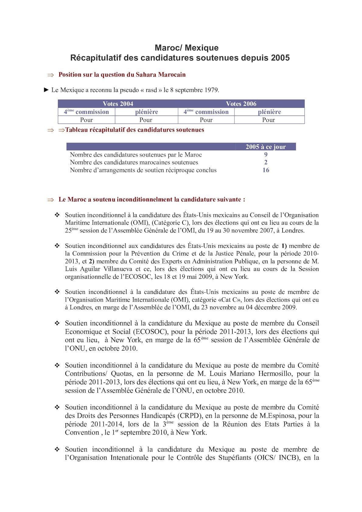 Fiche Soutien Candidature - Mexique