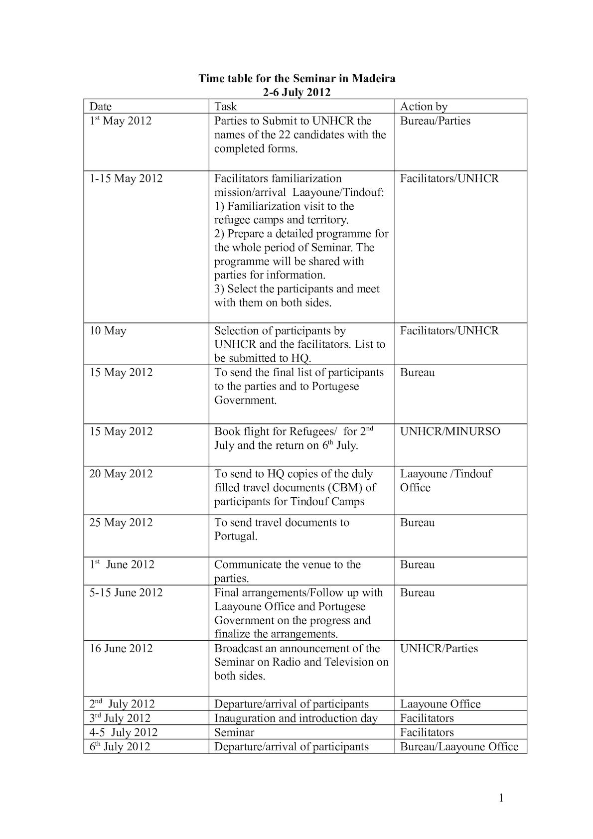 Time Table For The Seminar In Madeira Parties