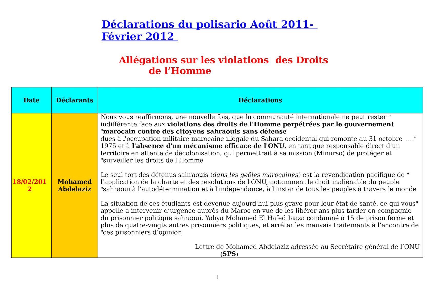 Declarations Du Polisario Par Themes Au 20 Février 2012