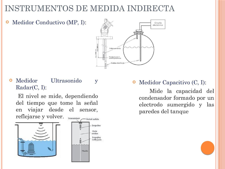 Circuito Discreto : Circuito stampato wikipedia
