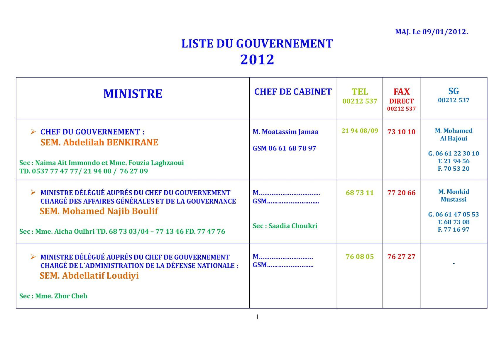 Liste Chefs De Cabinet Gouv 2012