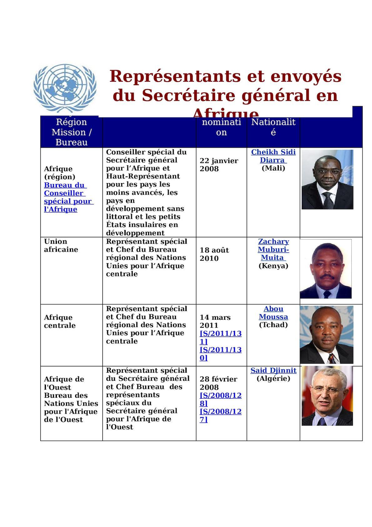 Représentants  Du Secrétaire Général En Afrique(2).