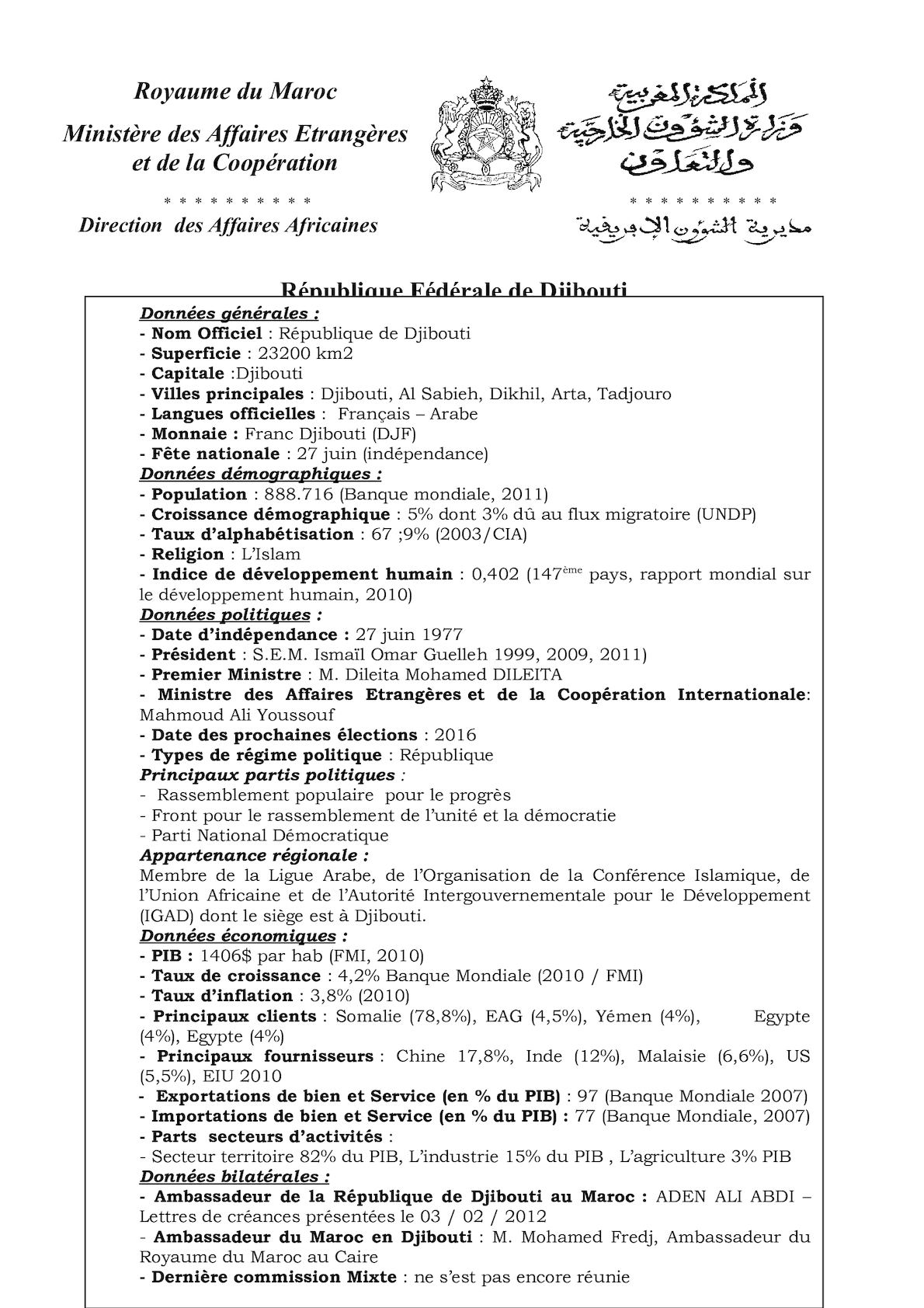 Fiche Djibouti 2