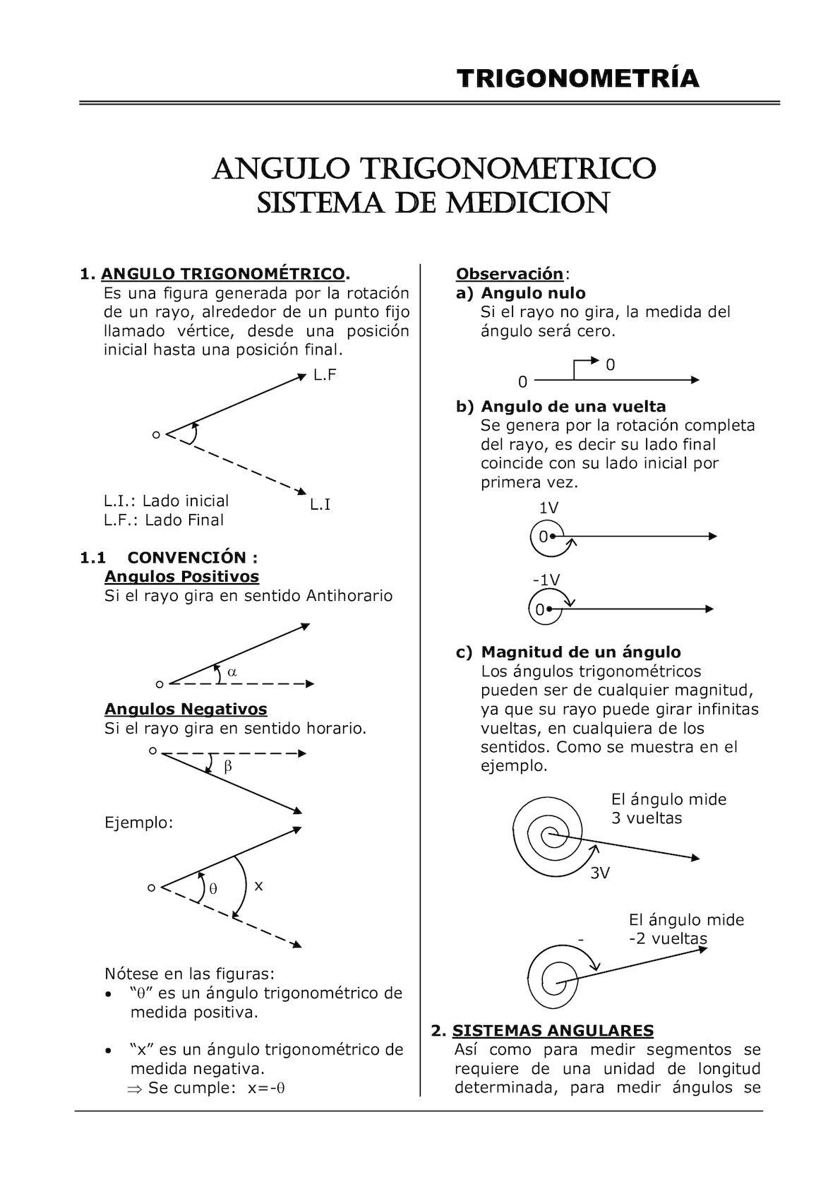 0 Trigonometria Teoria Completa