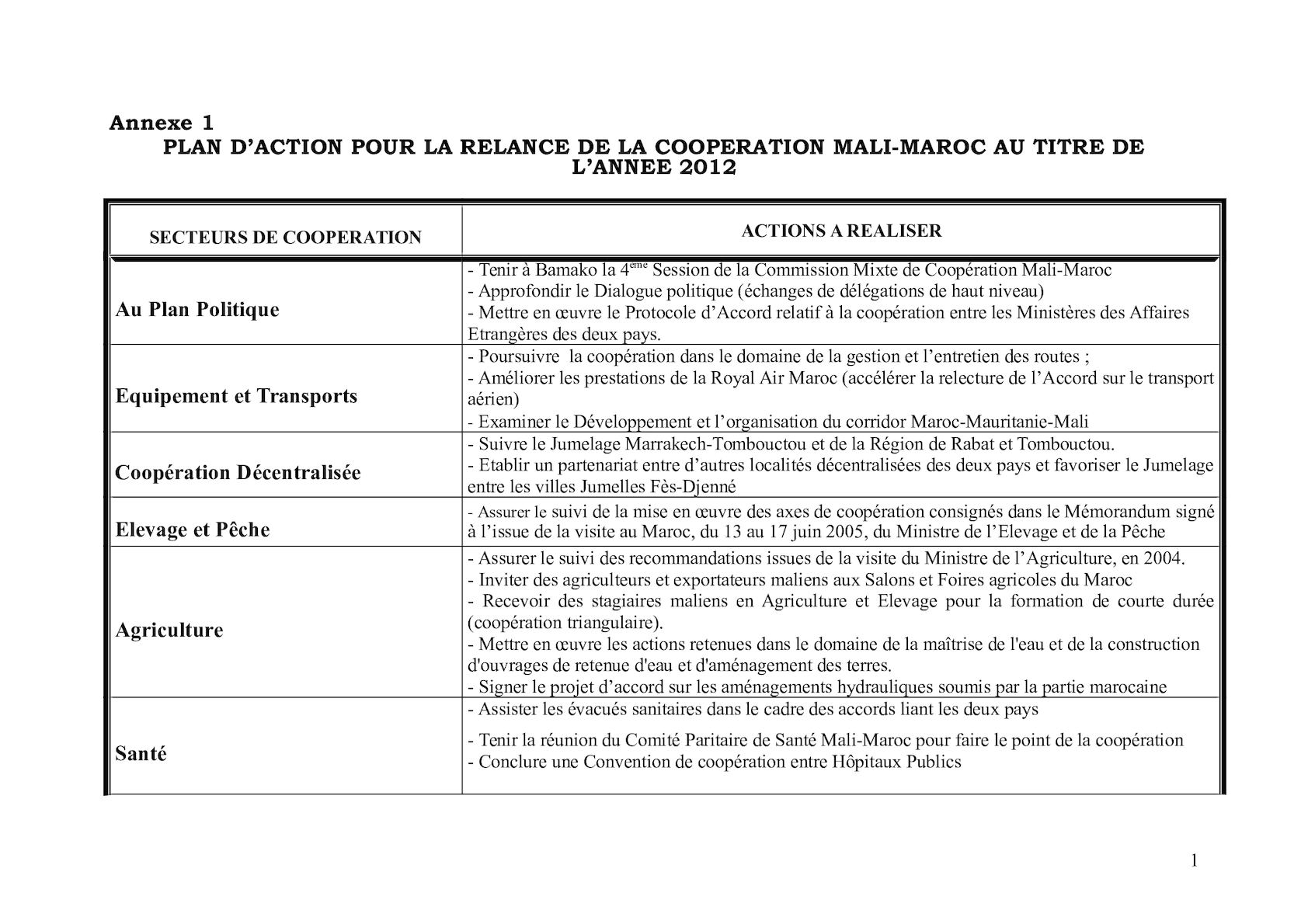 PLAN D'ACTION 2012 - Document Final