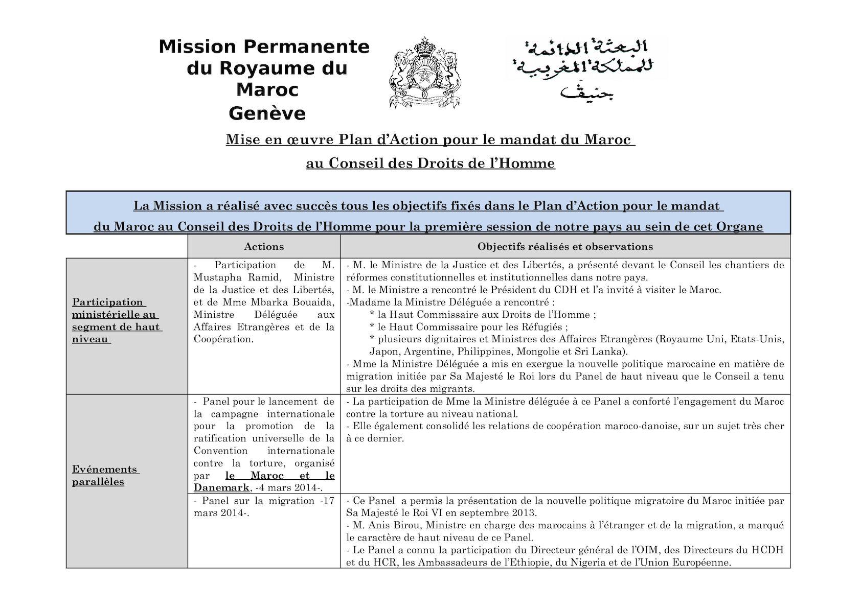 Tableau Mise En Oeuvre Du Plan  Mandat Du Maroc Au CDH