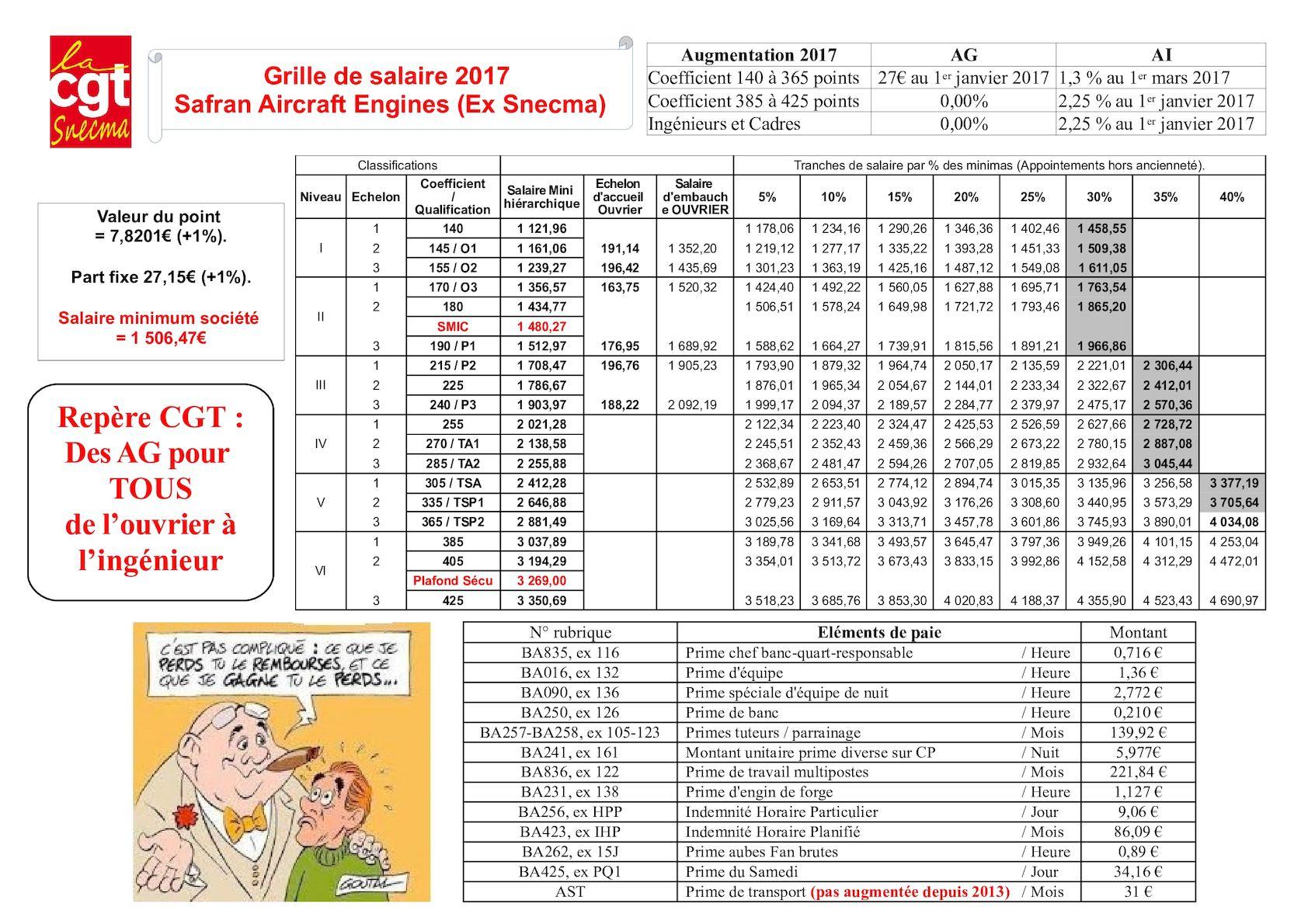 Calam o grille de salaire snecma au 1er janvier 2017 - Grille de salaire educateur specialise ...
