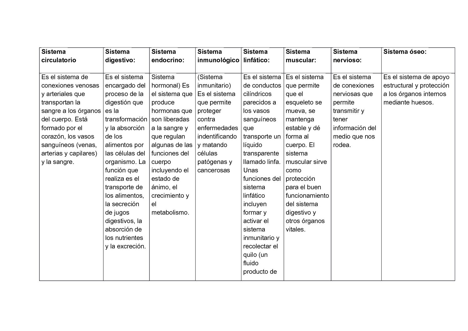 Calaméo - Sistemas Del Cuerpo Humano