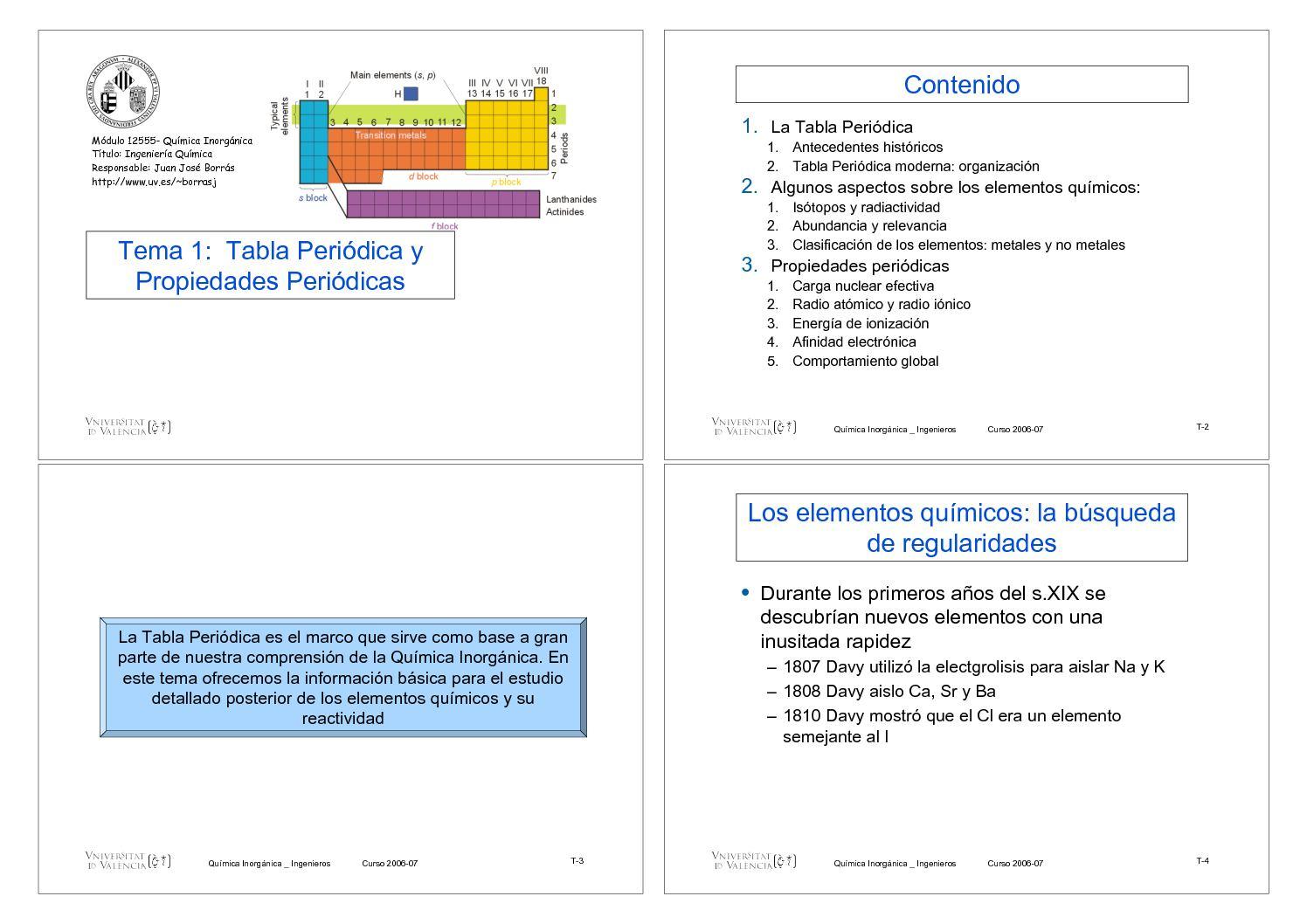 Calamo propiedades quimicas de la tabla periodica urtaz Images