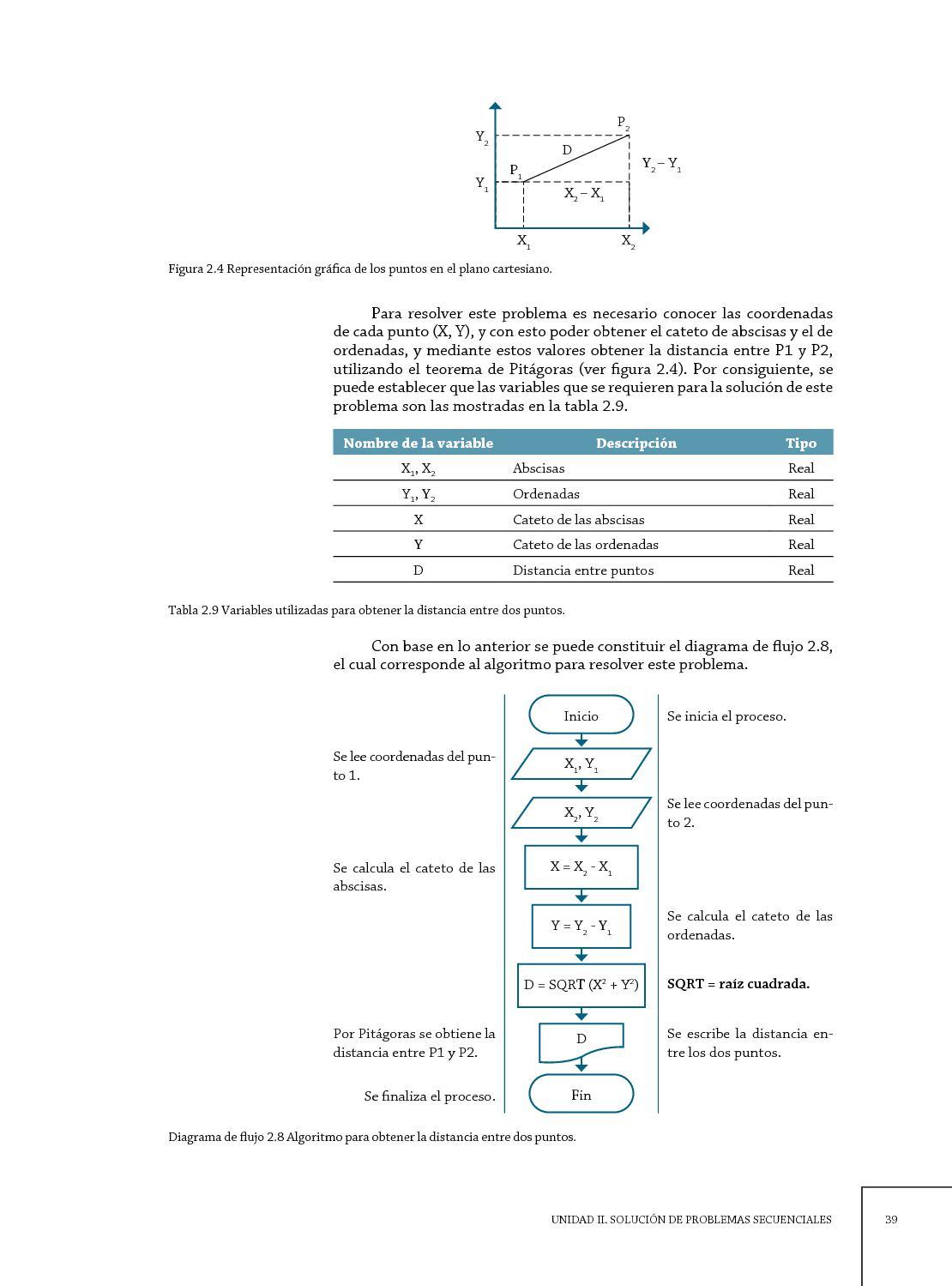 Algoritmos resueltos con diagramas de flujo y pseudocdigo calameo page 39 ccuart Gallery