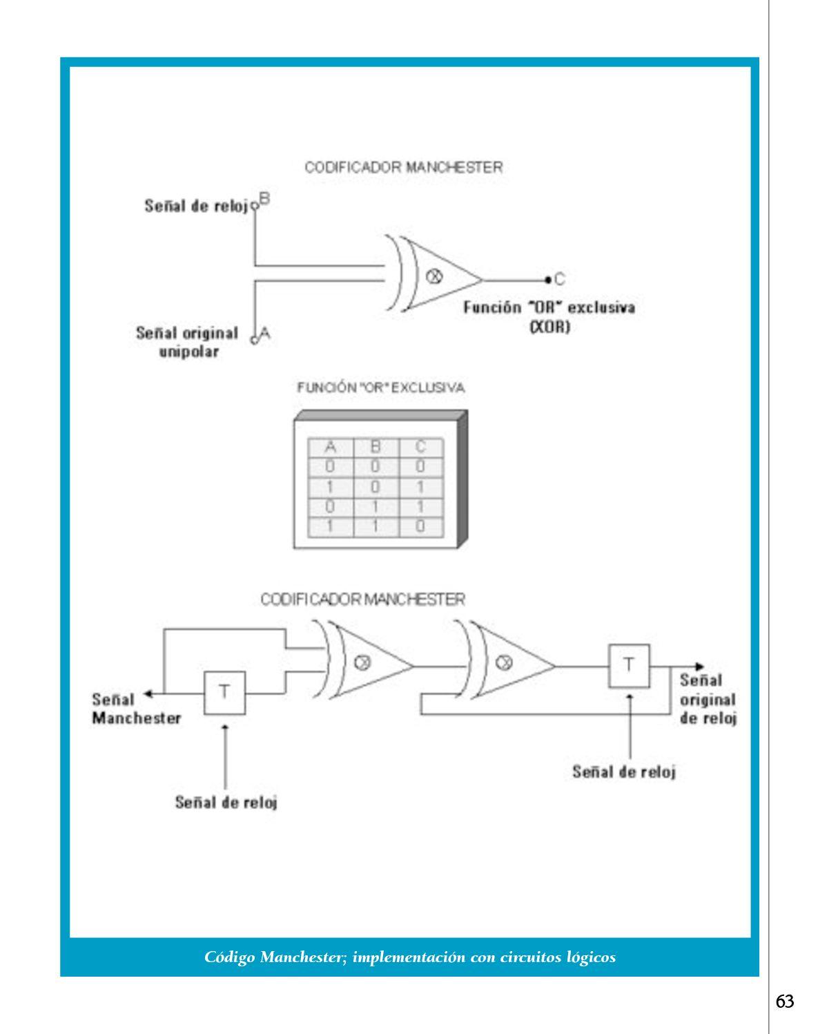 Circuito Xor : Tecnicas de transmision wireless calameo downloader