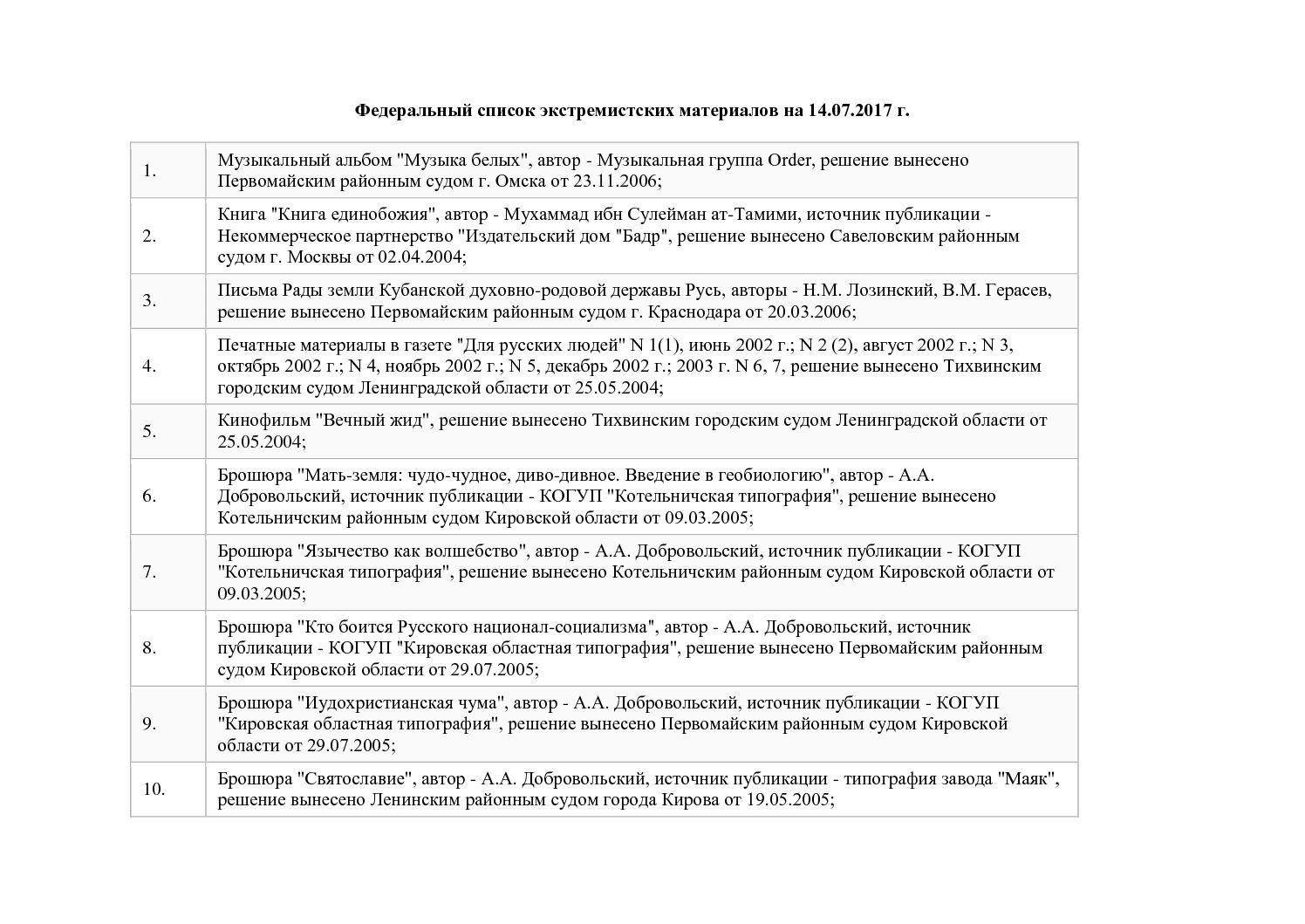 Купить авиабилеты саратов москва саравиа