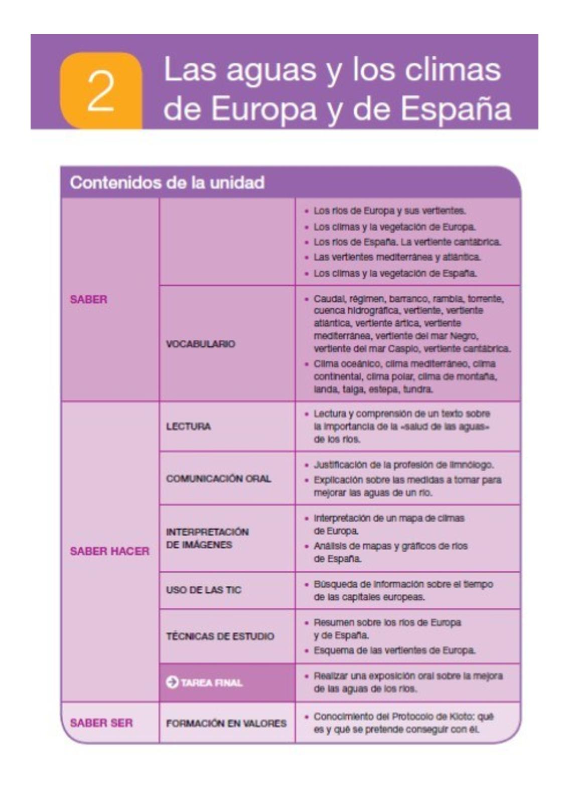 Sociales6 Tema2