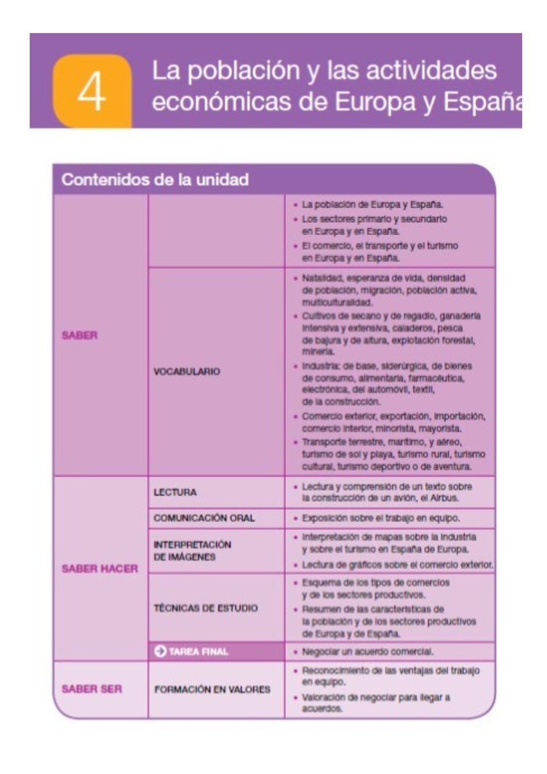 Sociales6 Tema4