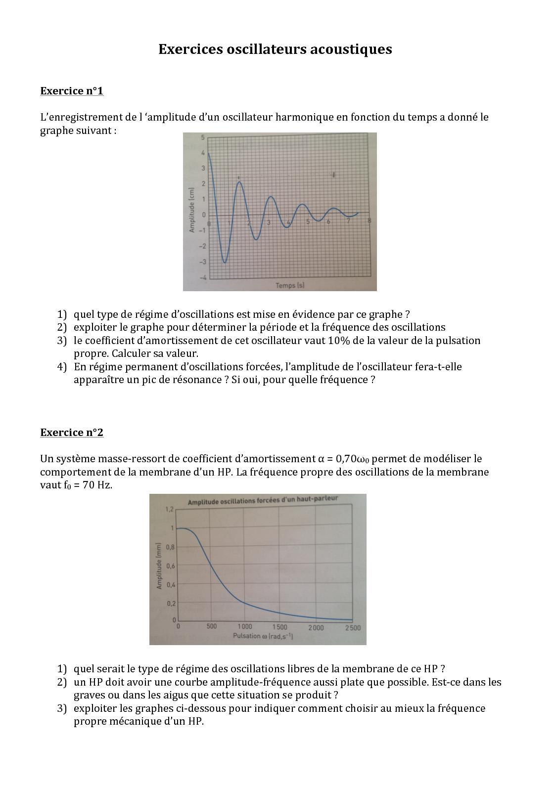 BTS2 Exercices Oscillateurs Acoustiques