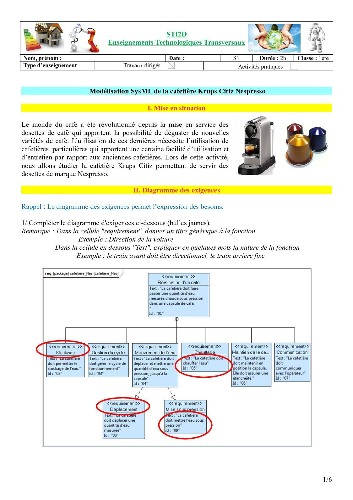 Sys ML Cafetiere Corrigé.