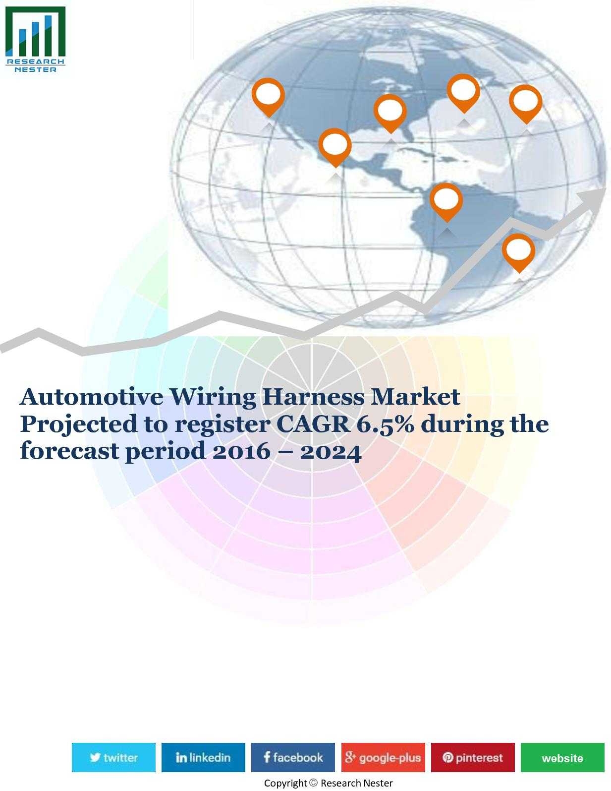 Calamo Automotive Wiring Harness Market Projected To Register Sumitomo Electric Systems Europe Ltd Cagr 65 During The Forecast Period 2016 2024