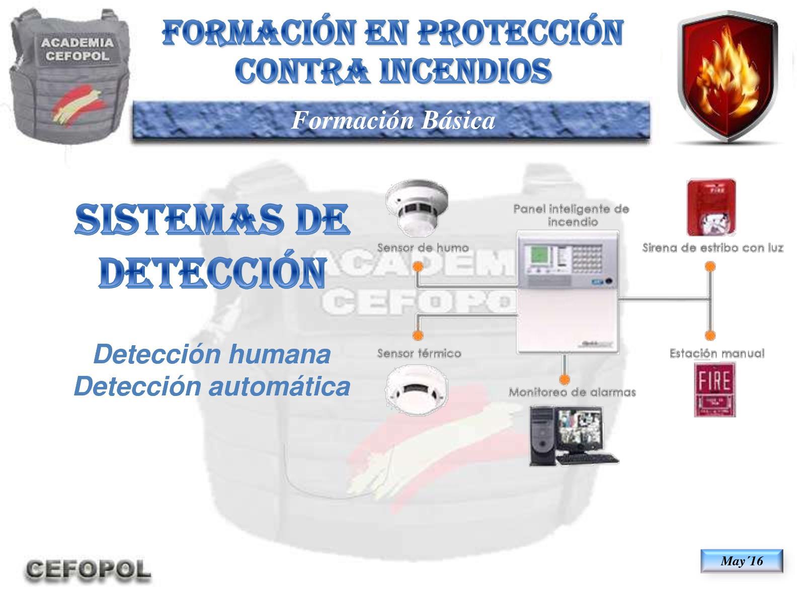 PCI 20 - Sistemas De Deteccion