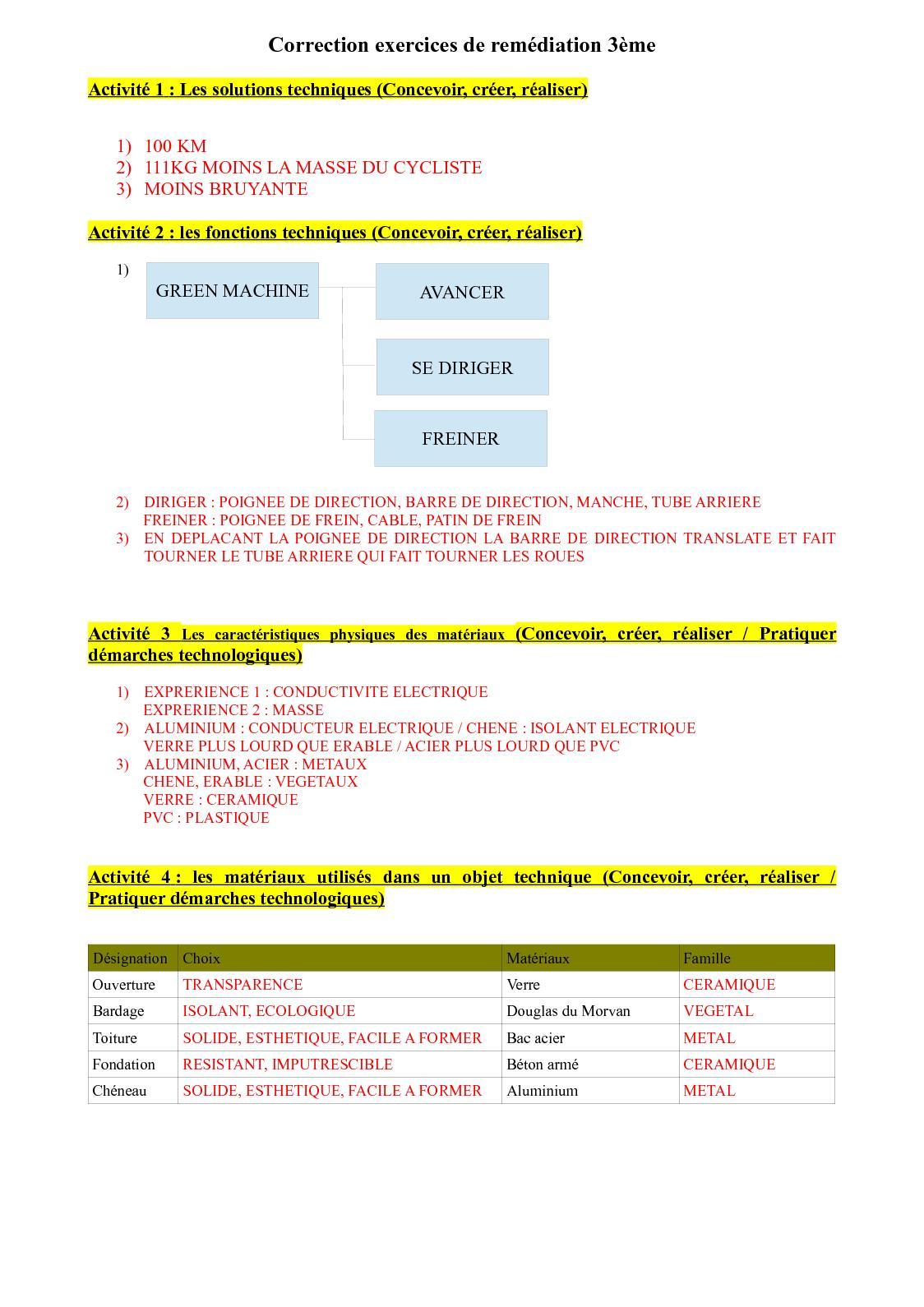 Exercices Remediation 3e Correction