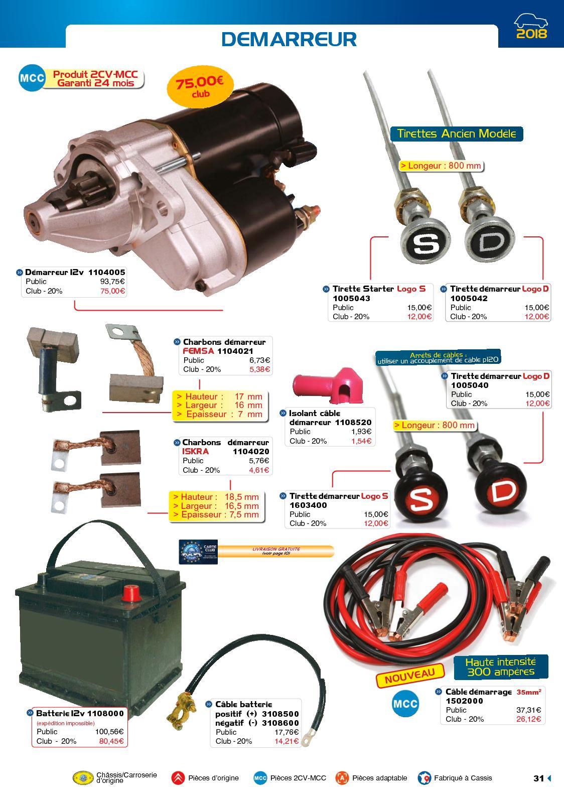 Mehari Club Cassis Catalogue 2cv 2018 Calameo Downloader Femsa Wiring Diagram Page 31