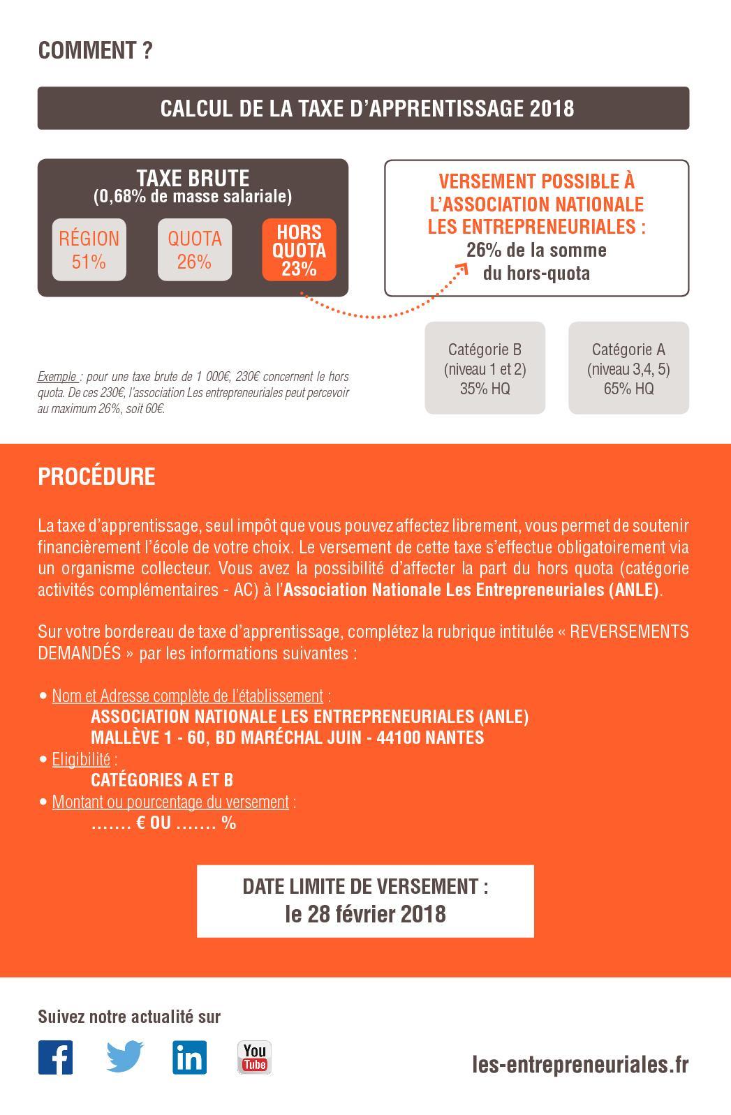 Calameo Mode D Emploi Taxe D Apprentissage 2018